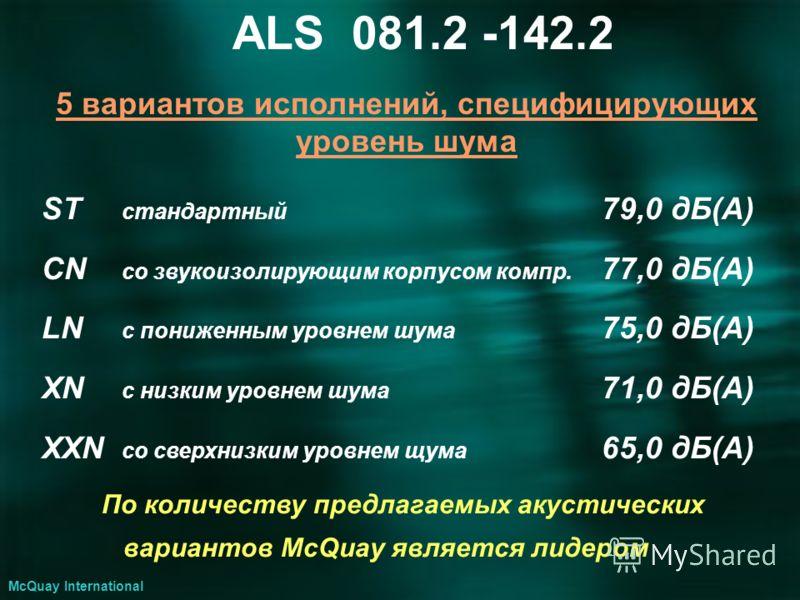 ST стандартный 79,0 дБ(A) CN со звукоизолирующим корпусом компр. 77,0 дБ(A) LN с пониженным уровнем шума 75,0 дБ(A) XN с низким уровнем шума 71,0 дБ(A) XXN со сверхнизким уровнем щума 65,0 дБ(A) По количеству предлагаемых акустических вариантов McQua