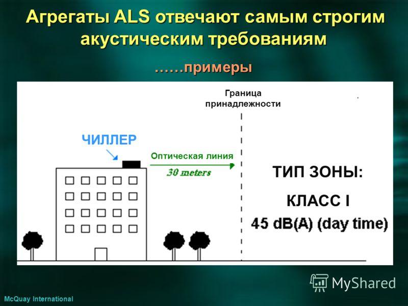 Агрегаты ALS отвечают самым строгим акустическим требованиям ……примеры McQuay International ЧИЛЛЕР Граница принадлежности Оптическая линия ТИП ЗОНЫ: КЛАСС I