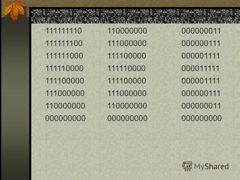 г) 111111111 111111110 111111100 111111000 111110000 111100000 111000000 110000000 000000000 д) 100000000 110000000 111000000 111100000 111110000 1111