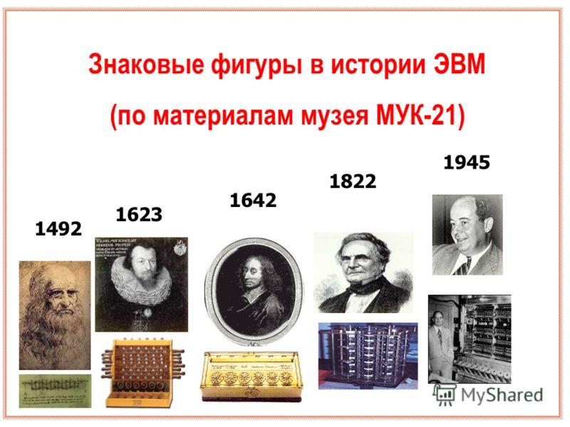 Знаковые фигуры в истории ЭВМ (по материалам музея МУК-21) 1623 1642 1822 1945 1492