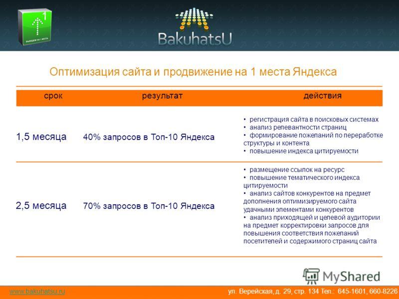 www.bakuhatsu.ruwww.bakuhatsu.ru ул. Верейская, д. 29, стр. 134 Тел.: 645-1601, 660-8226 1,5 месяца 40% запросов в Топ-10 Яндекса 2,5 месяца 70% запросов в Топ-10 Яндекса регистрация сайта в поисковых системах анализ релевантности страниц формировани