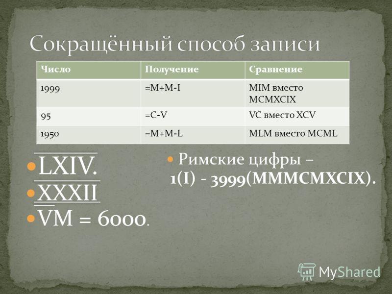 ЧислоПолучениеСравнение 1999=M+M-IMIM вместо MCMXCIX 95=C-VVC вместо XCV 1950=M+M-LMLM вместо MCML LXIV. XXXII VM = 6000. Римские цифры – 1(I) - 3999(MMMCMXCIX).