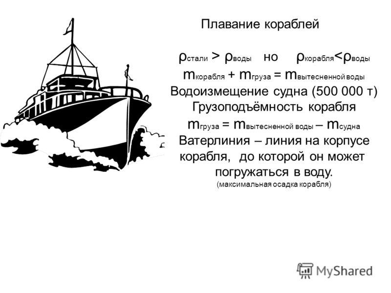 Плавание кораблей ρ стали > ρ воды но ρ корабля