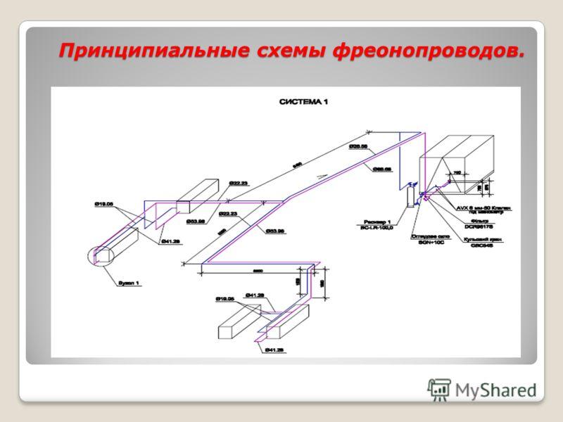 Принципиальные схемы фреонопроводов. Принципиальные схемы фреонопроводов.