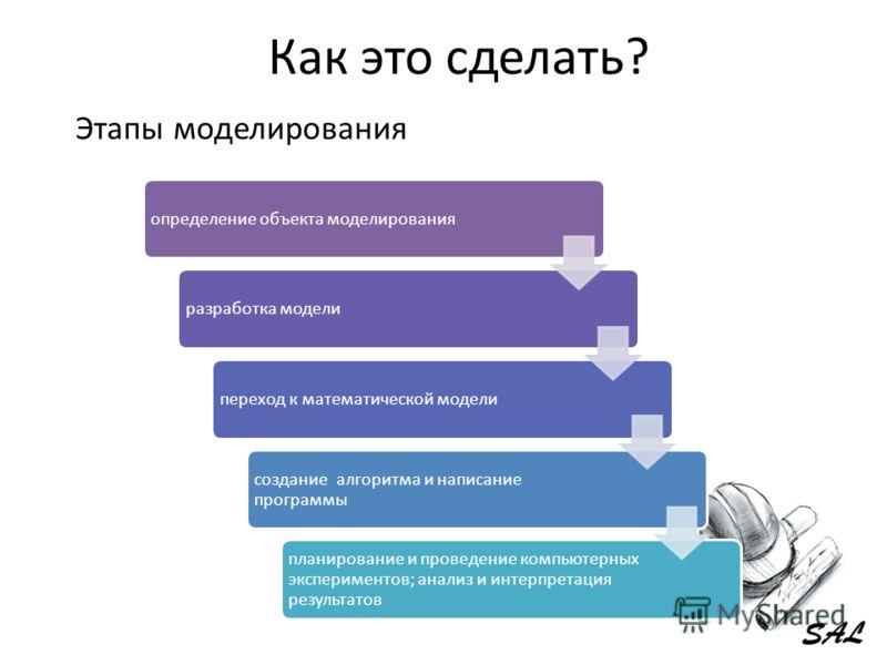 Как это сделать? Этапы моделирования определение объекта моделированияразработка моделипереход к математической модели создание алгоритма и написание программы планирование и проведение компьютерных экспериментов; анализ и интерпретация результатов