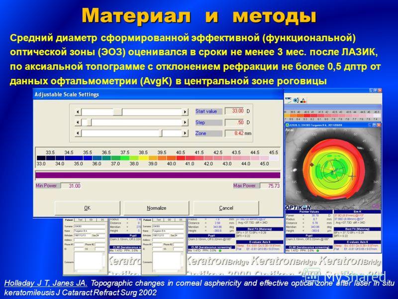 Средний диаметр сформированной эффективной (функциональной) оптической зоны (ЭОЗ) оценивался в сроки не менее 3 мес. после ЛАЗИК, по аксиальной топограмме с отклонением рефракции не более 0,5 дптр от данных офтальмометрии (AvgK) в центральной зоне ро
