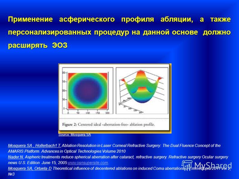 Применение асферического профиля абляции, а также персонализированных процедур на данной основе должно расширять ЭОЗ Mosquera SA, Hollerbach1 T. Ablation Resolution in Laser Corneal Refractive Surgery: The Dual Fluence Concept of the AMARIS Platform.