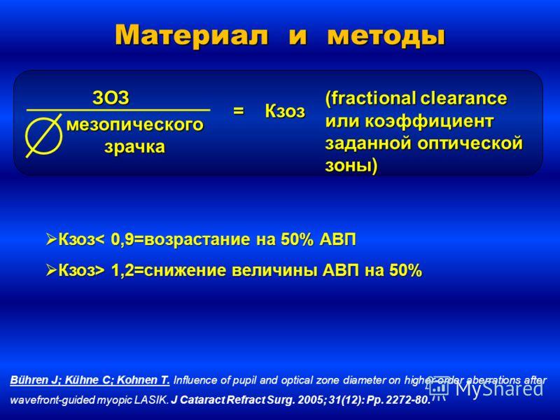 Материал и методы Кзоз< 0,9=возрастание на 50% АВП Кзоз< 0,9=возрастание на 50% АВП Кзоз> 1,2=снижение величины АВП на 50% Кзоз> 1,2=снижение величины АВП на 50% Bühren J; Kühne C; Kohnen T. Influence of pupil and optical zone diameter on higher-orde