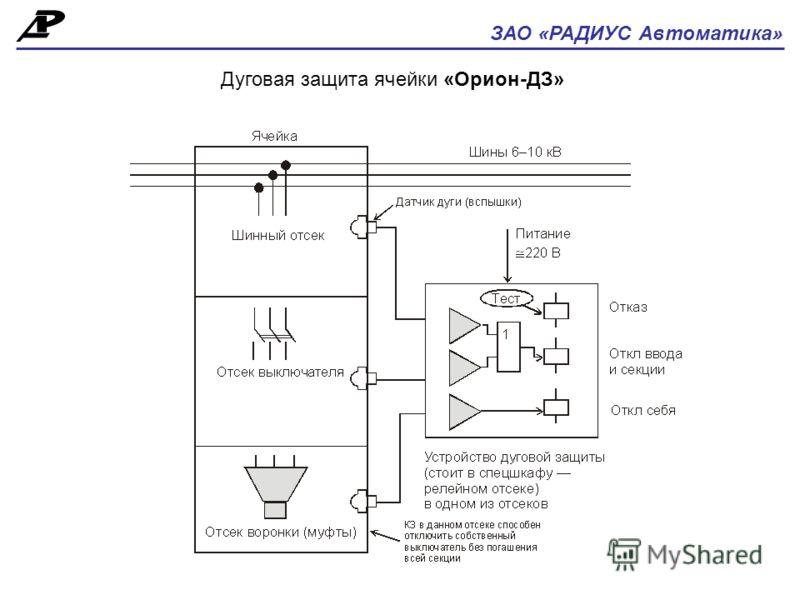 ЗАО «РАДИУС Автоматика» Дуговая защита ячейки «Орион-ДЗ»