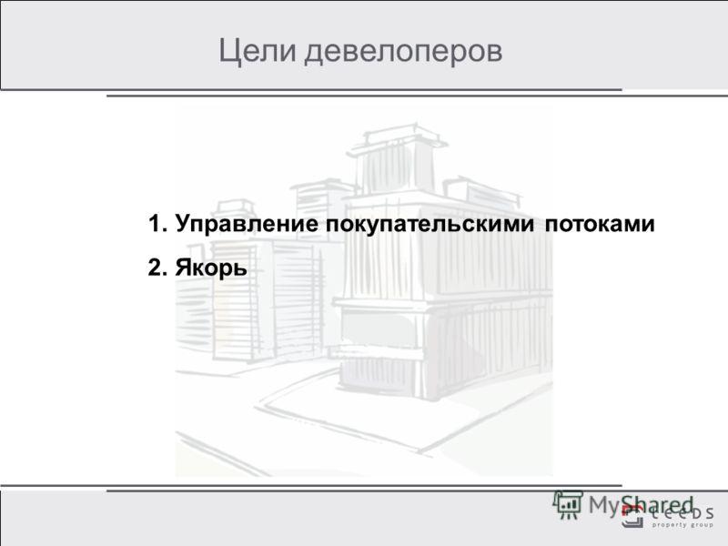 Цели девелоперов 1.Управление покупательскими потоками 2.Якорь