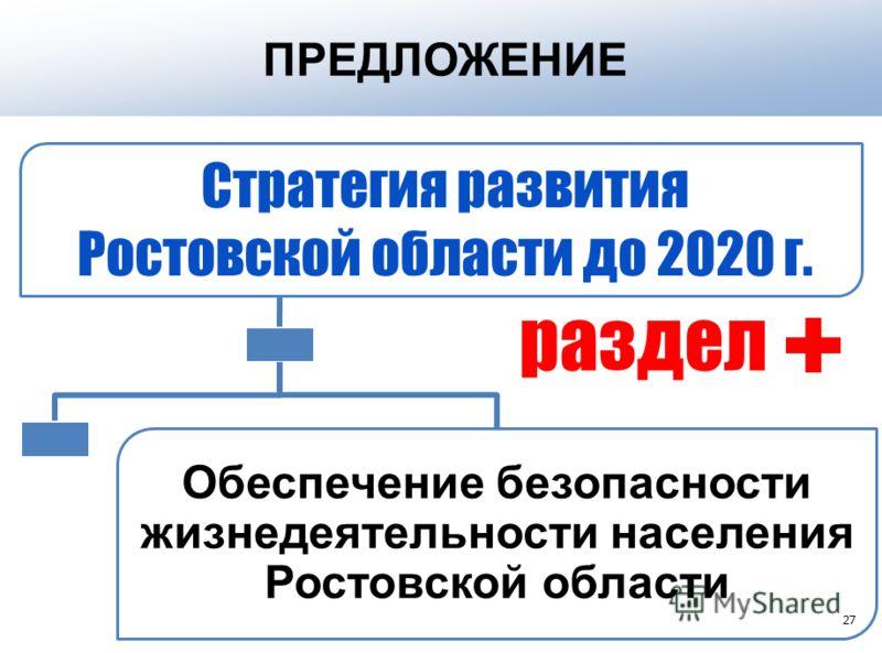 раздел Стратегия развития Ростовской области до 2020 г. Обеспечение безопасности жизнедеятельности населения Ростовской области ПРЕДЛОЖЕНИЕ 27