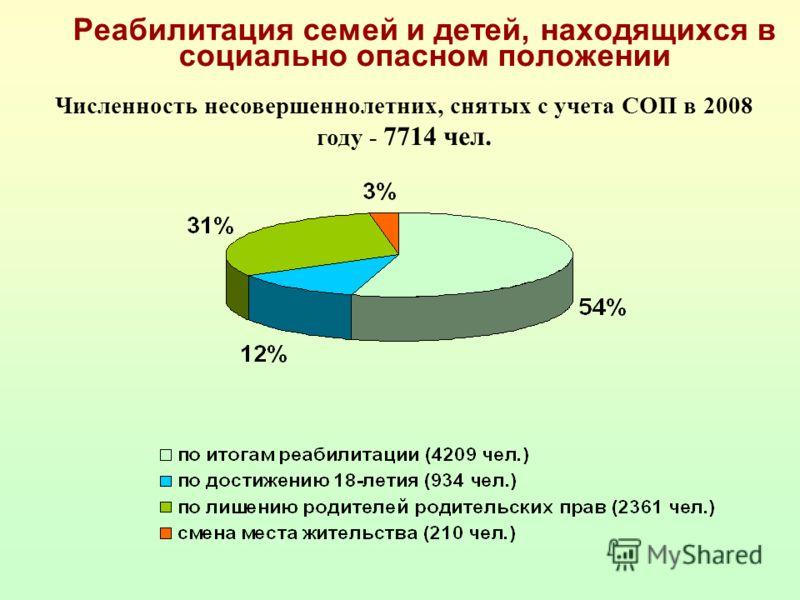 Реабилитация семей и детей, находящихся в социально опасном положении Численность несовершеннолетних, снятых с учета СОП в 2008 году - 7714 чел.