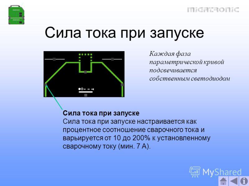 Сила тока при запуске Сила тока при запуске настраивается как процентное соотношение сварочного тока и варьируется от 10 до 200% к установленному сварочному току (мин. 7 A). Каждая фаза параметрической кривой подсвечивается собственным светодиодом