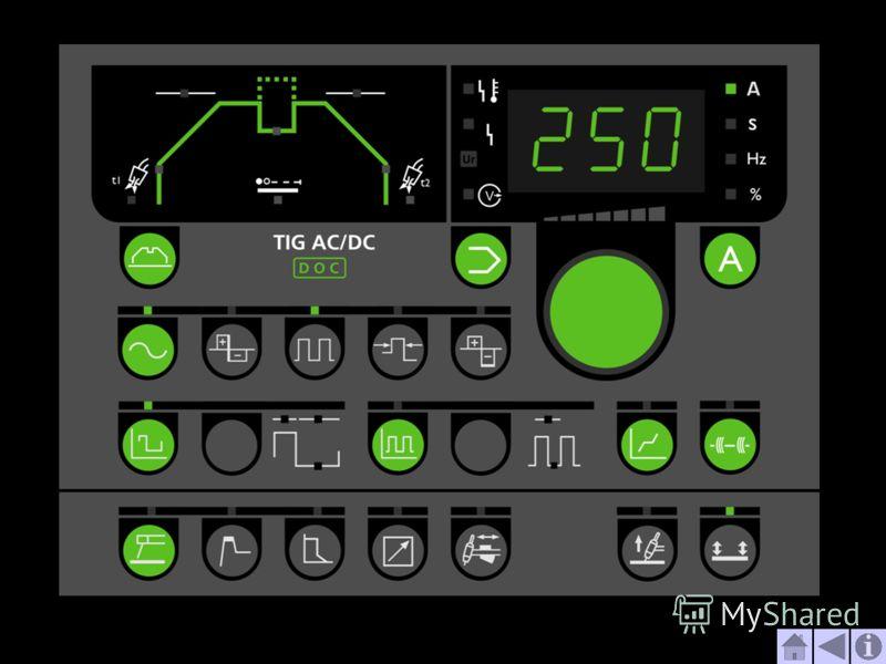Pi AC/DC