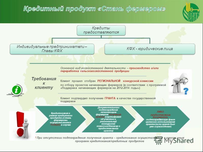 Кредитный продукт «Стань фермером» Департамент развития малого бизнеса