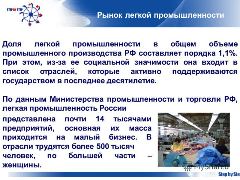 Рынок легкой промышленности Доля легкой промышленности в общем объеме промышленного производства РФ составляет порядка 1,1%. При этом, из-за ее социальной значимости она входит в список отраслей, которые активно поддерживаются государством в последне