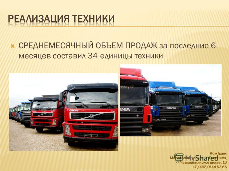 СРЕДНЕМЕСЯЧНЫЙ ОБЪЕМ ПРОДАЖ за последние 6 месяцев составил 34 единицы техники КомТранс Московская область, г. Балашиха, Балашихинское шоссе, 10 +7 /495/ 544 63 66