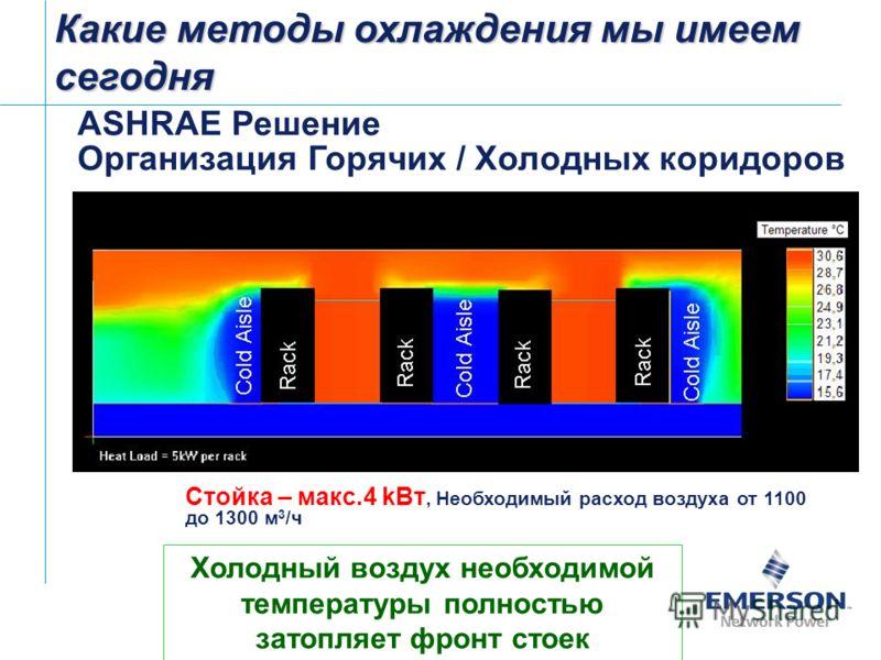 5Emerson Confidential Какие методы охлаждения мы имеем сегодня ASHRAE Решение Организация Горячих / Холодных коридоров Стойка – макс.4 kВт, Необходимый расход воздуха от 1100 до 1300 м 3 /ч Холодный воздух необходимой температуры полностью затопляет