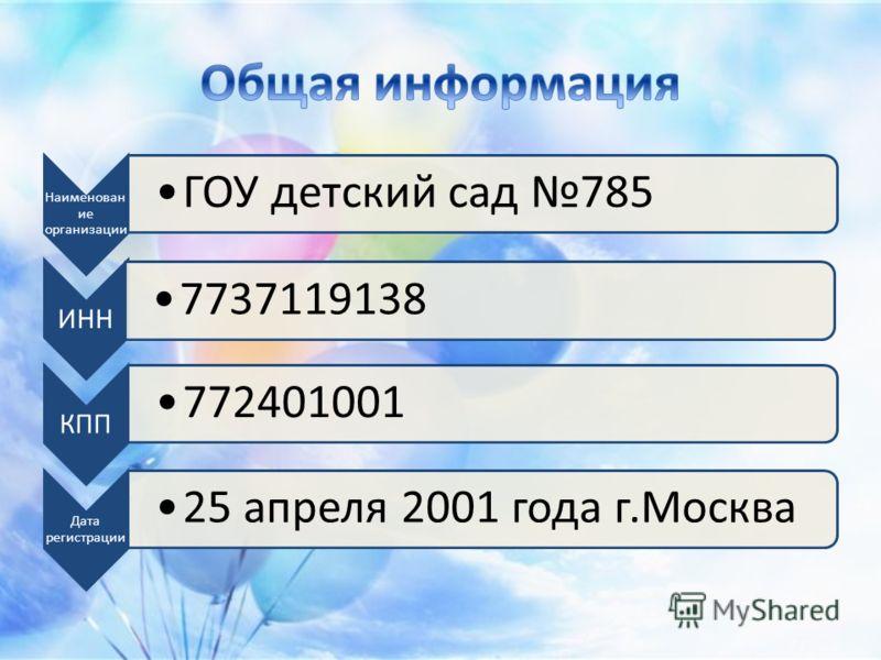Наименован ие организации ГОУ детский сад 785 ИНН 7737119138 КПП 772401001 Дата регистрации 25 апреля 2001 года г.Москва