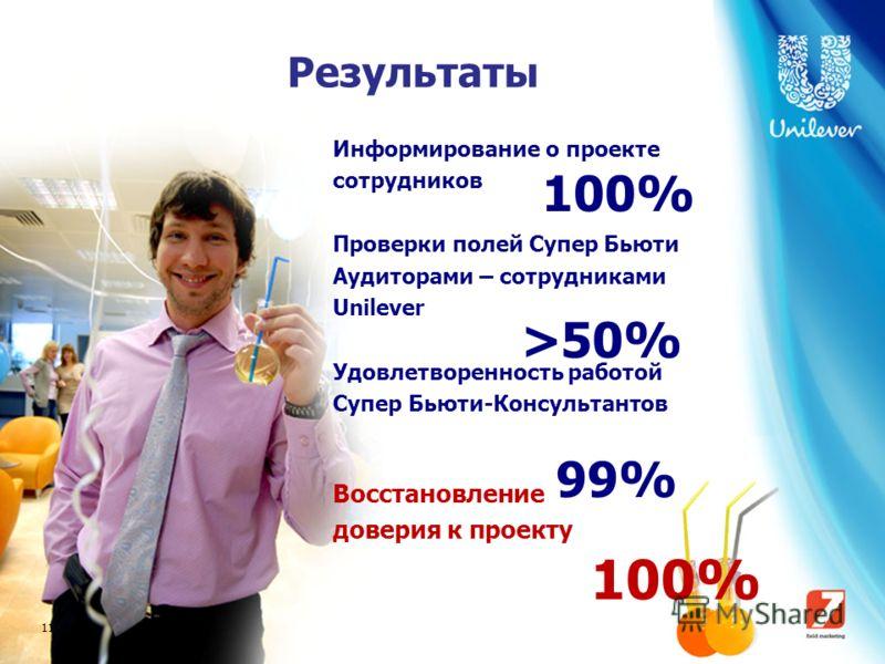 11 Результаты Информирование о проекте сотрудников Проверки полей Супер Бьюти Аудиторами – сотрудниками Unilever Удовлетворенность работой Супер Бьюти-Консультантов Восстановление доверия к проекту 100% >50% 99% 100%