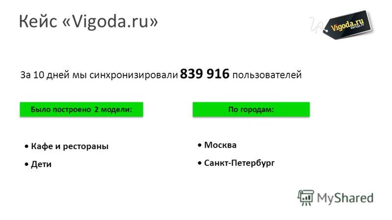Было построено 2 модели: Кейс «Vigoda.ru» Кафе и рестораны Дети По городам: Москва Санкт-Петербург За 10 дней мы синхронизировали 839 916 пользователей