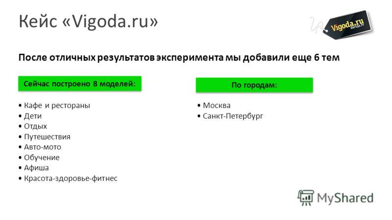 Сейчас построено 8 моделей: Кейс «Vigoda.ru» Кафе и рестораны Дети Отдых Путешествия Авто-мото Обучение Афиша Красота-здоровье-фитнес По городам: Москва Санкт-Петербург После отличных результатов эксперимента мы добавили еще 6 тем