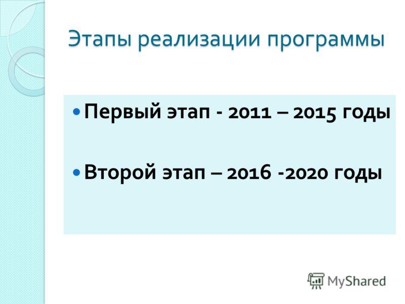 Этапы реализации программы Первый этап - 2011 – 2015 годы Второй этап – 2016 -2020 годы