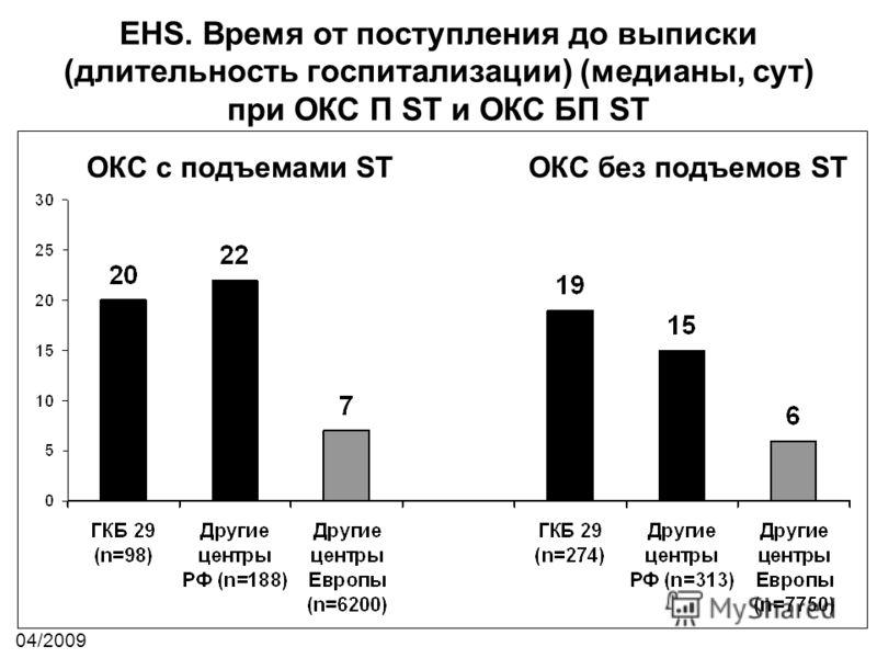 EHS. Время от поступления до выписки (длительность госпитализации) (медианы, сут) при ОКС П ST и ОКС БП ST ОКС с подъемами STОКС без подъемов ST 04/2009