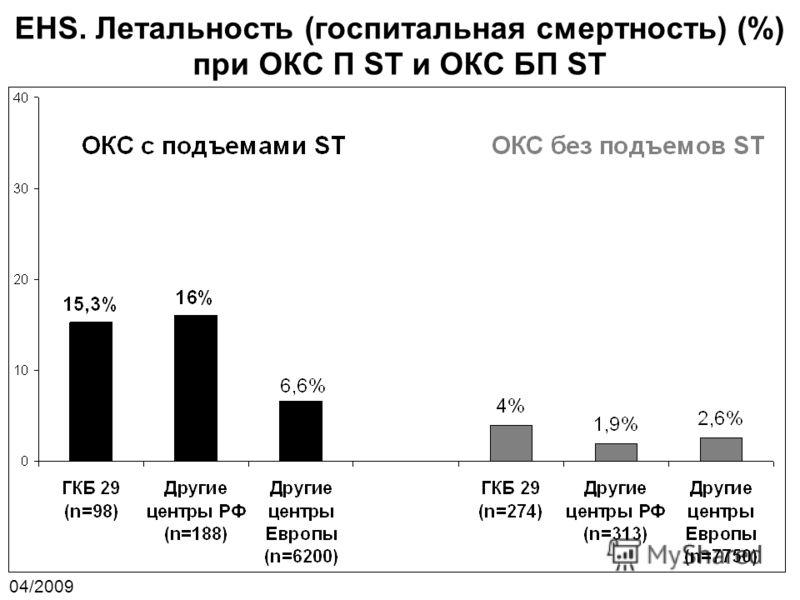EHS. Летальность (госпитальная смертность) (%) при ОКС П ST и ОКС БП ST 04/2009