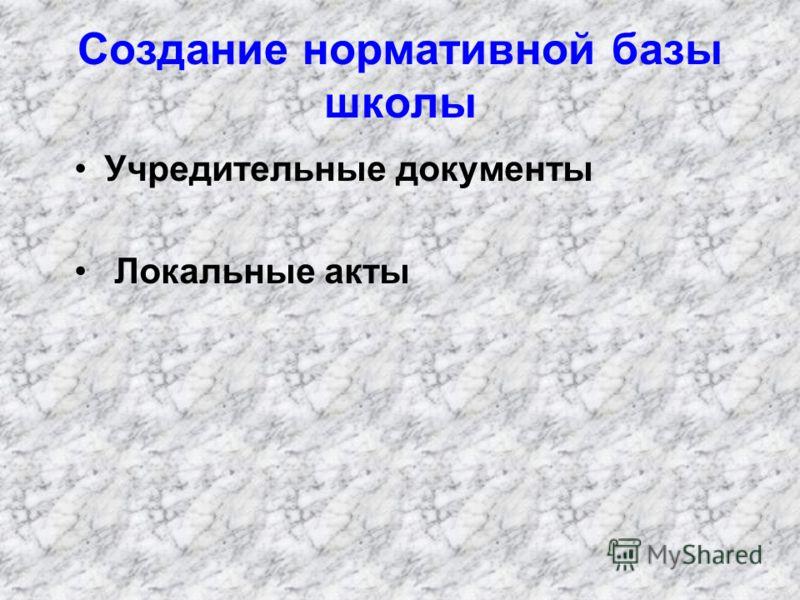 Создание нормативной базы школы Учредительные документы Локальные акты
