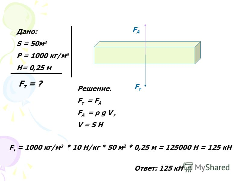 Дано: S = 50м 2 Ρ = 1000 кг/м 3 H= 0,25 м F т = ? FтFт FAFA Решение. F т = F А F A = ρ g V, V = S H F т = 1000 кг/м 3 * 10 Н/кг * 50 м 2 * 0,25 м = 125000 Н = 125 кН Ответ: 125 кН
