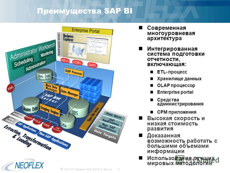 САП СНГ, Неофлекс 2005, SAP BI for Banking 6 Преимущества SAP BI Современная многоуровневая архитектура Интегрированная система подготовки отчетности, включающая: ETL- процесс Хранилище данных OLAP процессор Enterprise portal Средства администрирован