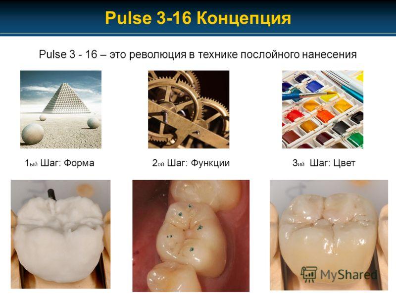 Pulse 3-16 Концепция Pulse 3 - 16 – это революция в технике послойного нанесения 1 ый Шаг: Форма2 ой Шаг: Функции3 ий Шаг: Цвет