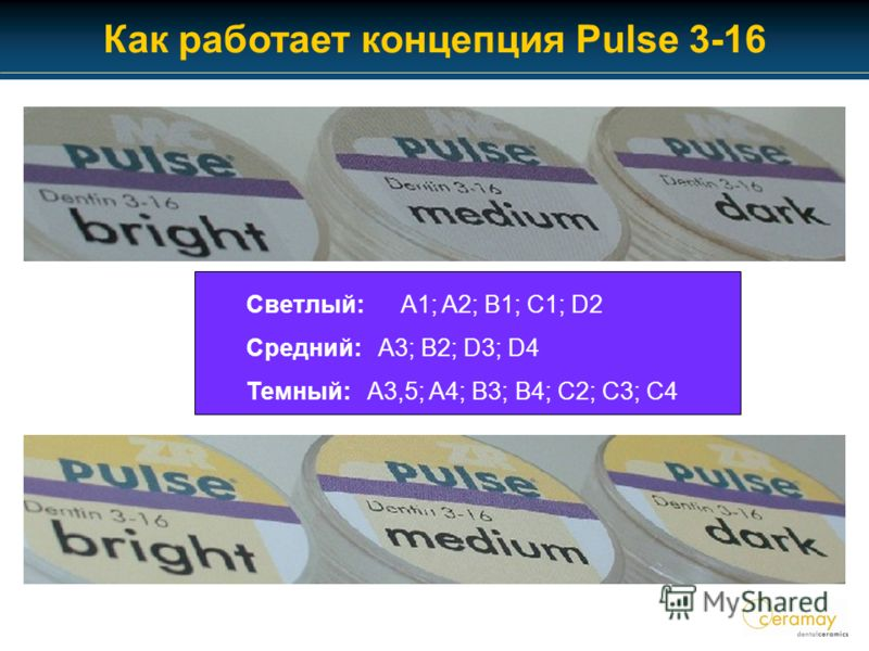 Светлый: A1; A2; B1; C1; D2 Средний: A3; B2; D3; D4 Темный: A3,5; A4; B3; B4; C2; C3; C4 ; Как работает концепция Pulse 3-16