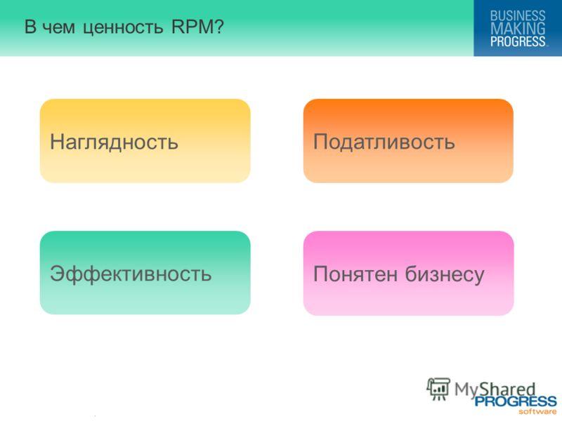 . В чем ценность RPM? Податливость Эффективность Наглядность Понятен бизнесу