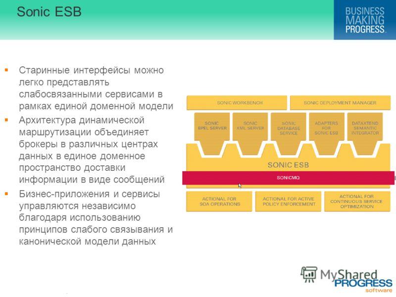 . Sonic ESB Старинные интерфейсы можно легко представлять слабосвязанными сервисами в рамках единой доменной модели Архитектура динамической маршрутизации объединяет брокеры в различных центрах данных в единое доменное пространство доставки информаци