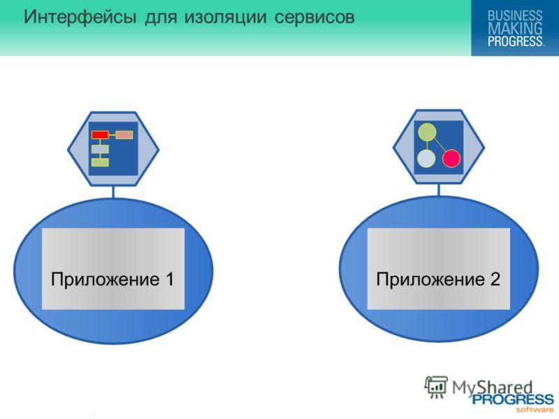. Интерфейсы для изоляции сервисов