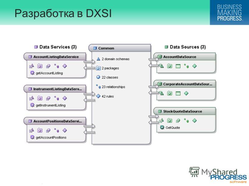 . Разработка в DXSI