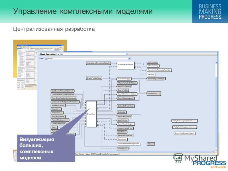. Управление комплексными моделями Централизованная разработка Визуализация больших, комплексных моделей