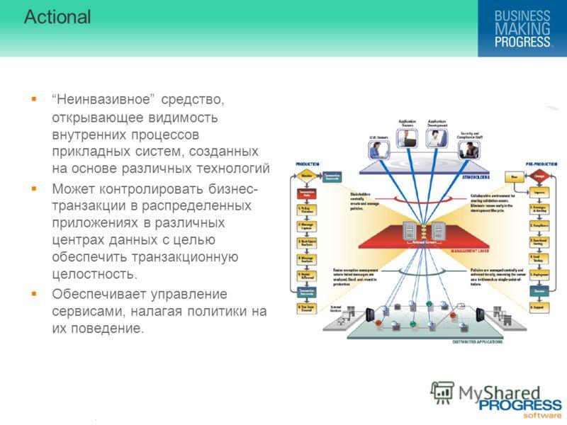 . Actional Неинвазивное средство, открывающее видимость внутренних процессов прикладных систем, созданных на основе различных технологий Может контролировать бизнес- транзакции в распределенных приложениях в различных центрах данных с целью обеспечит