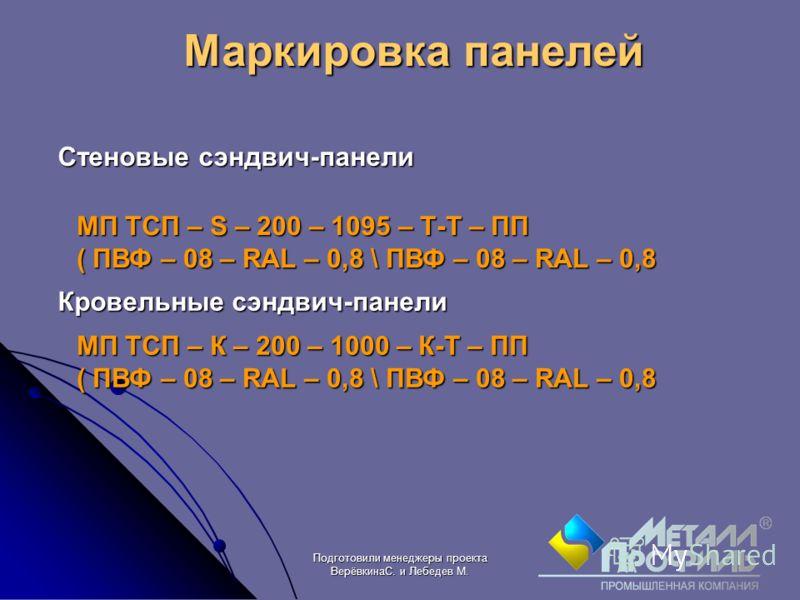 Подготовили менеджеры проекта ВерёвкинаС. и Лебедев М. Кровельные сэндвич-панели МП ТСП - К рабочая ширина 1000 мм, рабочая ширина 1000 мм, длина от 2000 до 14000мм, длина от 2000 до 14000мм, толщина от 60 до 200 мм. толщина от 60 до 200 мм. вес 17 –