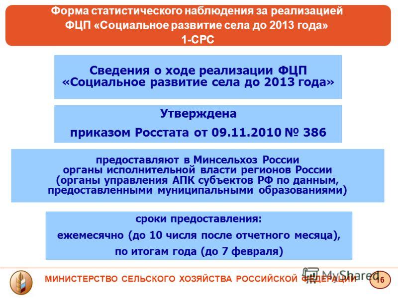 Утверждена приказом Росстата от 09.11.2010 386 предоставляют в Минсельхоз России органы исполнительной власти регионов России (органы управления АПК субъектов РФ по данным, предоставленными муниципальными образованиями) сроки предоставления: ежемесяч