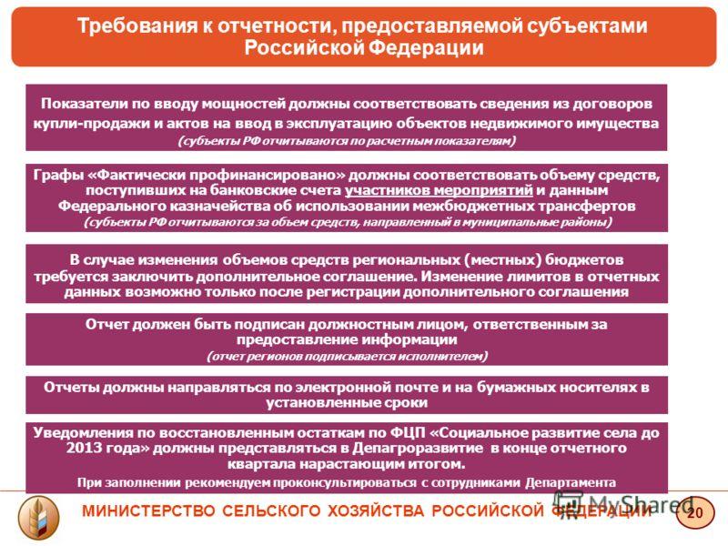 Показатели по вводу мощностей должны соответствовать сведения из договоров купли-продажи и актов на ввод в эксплуатацию объектов недвижимого имущества (субъекты РФ отчитываются по расчетным показателям) В случае изменения объемов средств региональных