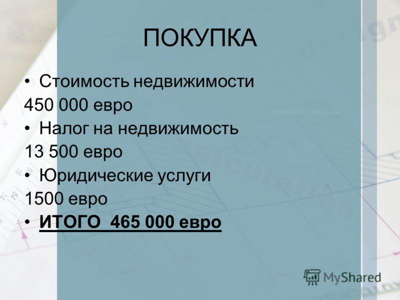 ПОКУПКА Стоимость недвижимости 450 000 евро Налог на недвижимость 13 500 евро Юридические услуги 1500 евро ИТОГО 465 000 евро