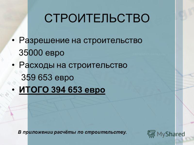 СТРОИТЕЛЬСТВО Разрешение на строительство 35000 евро Расходы на строительство 359 653 евро ИТОГО 394 653 евро