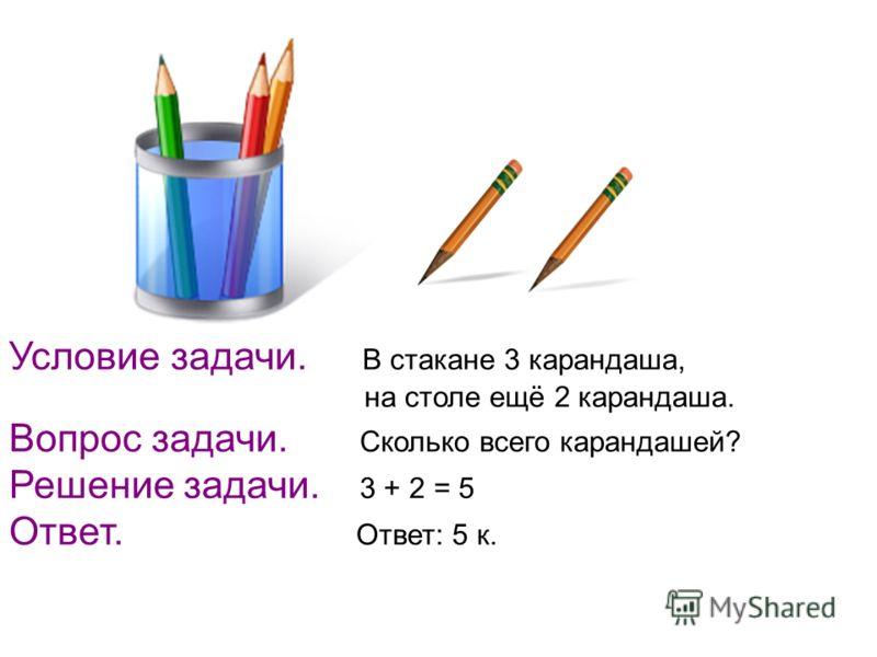Условие задачи. В стакане 3 карандаша, на столе ещё 2 карандаша. Вопрос задачи. Сколько всего карандашей? Решение задачи. 3 + 2 = 5 Ответ. Ответ: 5 к.