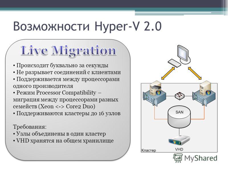 Возможности Hyper-V 2.0 Происходит буквально за секунды Не разрывает соединений с клиентами Поддерживается между процессорами одного производителя Режим Processor Compatibility – миграция между процессорами разных семейств (Xeon Core2 Duo) Поддержива