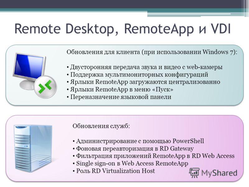 Remote Desktop, RemoteApp и VDI Обновления для клиента (при использовании Windows 7): Двусторонняя передача звука и видео с web-камеры Поддержка мультимониторных конфигураций Ярлыки RemoteApp загружаются централизованно Ярлыки RemoteApp в меню «Пуск»