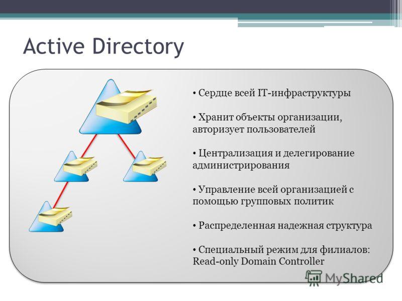 Active Directory Сердце всей IT-инфраструктуры Хранит объекты организации, авторизует пользователей Централизация и делегирование администрирования Управление всей организацией с помощью групповых политик Распределенная надежная структура Специальный