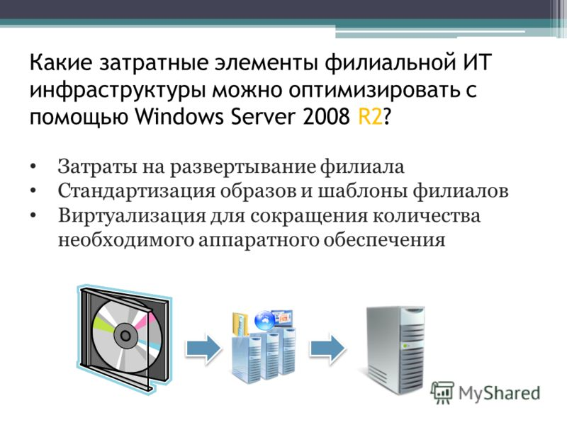 Какие затратные элементы филиальной ИТ инфраструктуры можно оптимизировать с помощью Windows Server 2008 R2? Затраты на развертывание филиала Стандартизация образов и шаблоны филиалов Виртуализация для сокращения количества необходимого аппаратного о